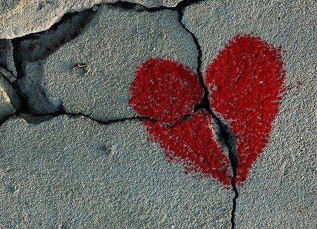 जख्मी दिल की शायरी