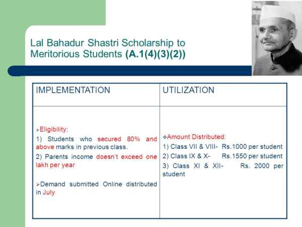 Lal Bahadur Shastri Scholarship Application Form