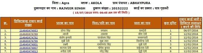 NFSA Ration Card List img5