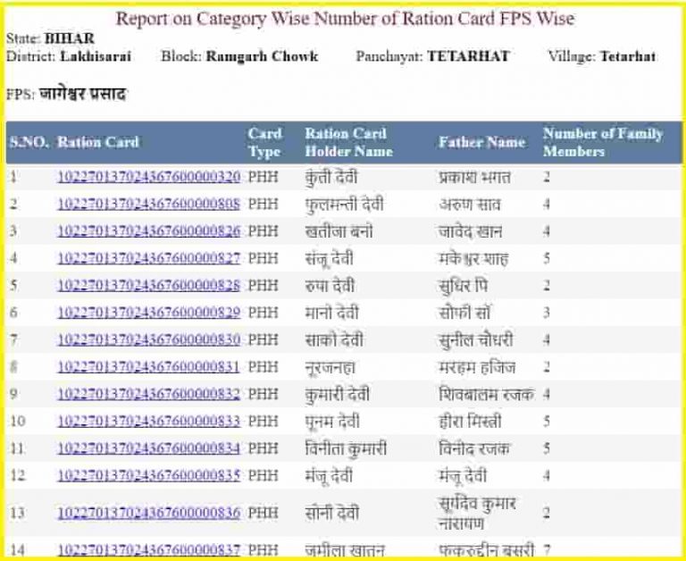 Bihar ration card list name wise 2