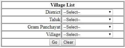 Ration card list village wise karnataka