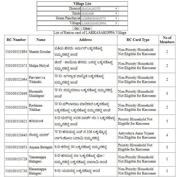 karnataka Ration card list village wise