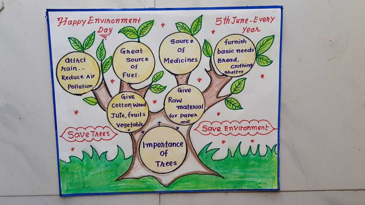 poster of world environment day